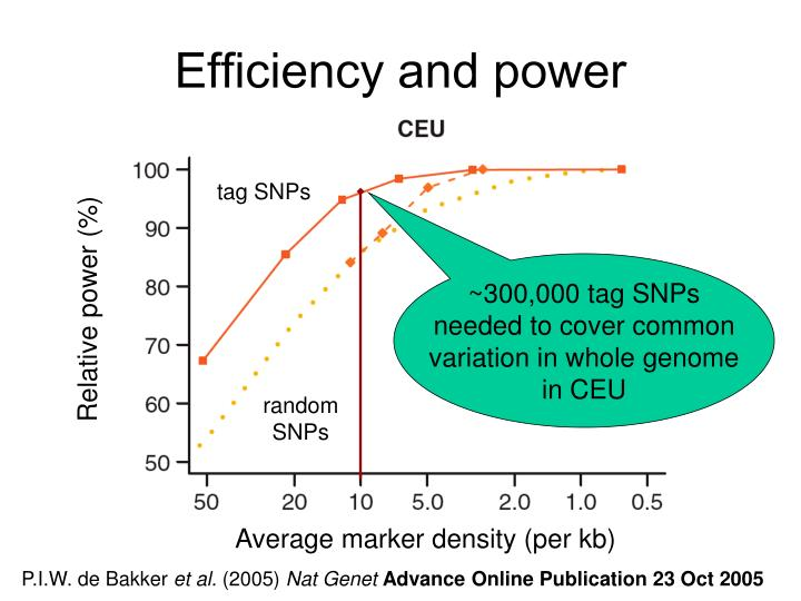 Efficiency and power