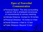 types of nonverbal communication11