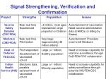 signal strengthening verification and confirmation
