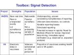 toolbox signal detection