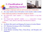 3 classification of chartering market