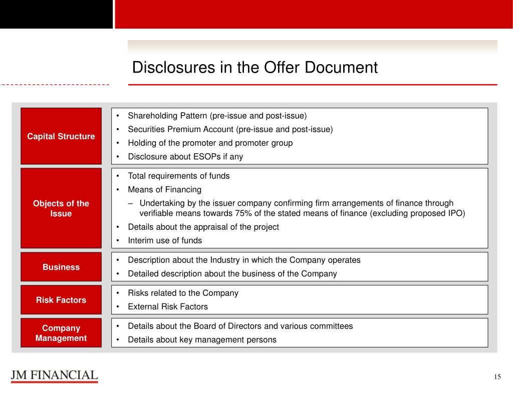 Disclosures in the Offer Document