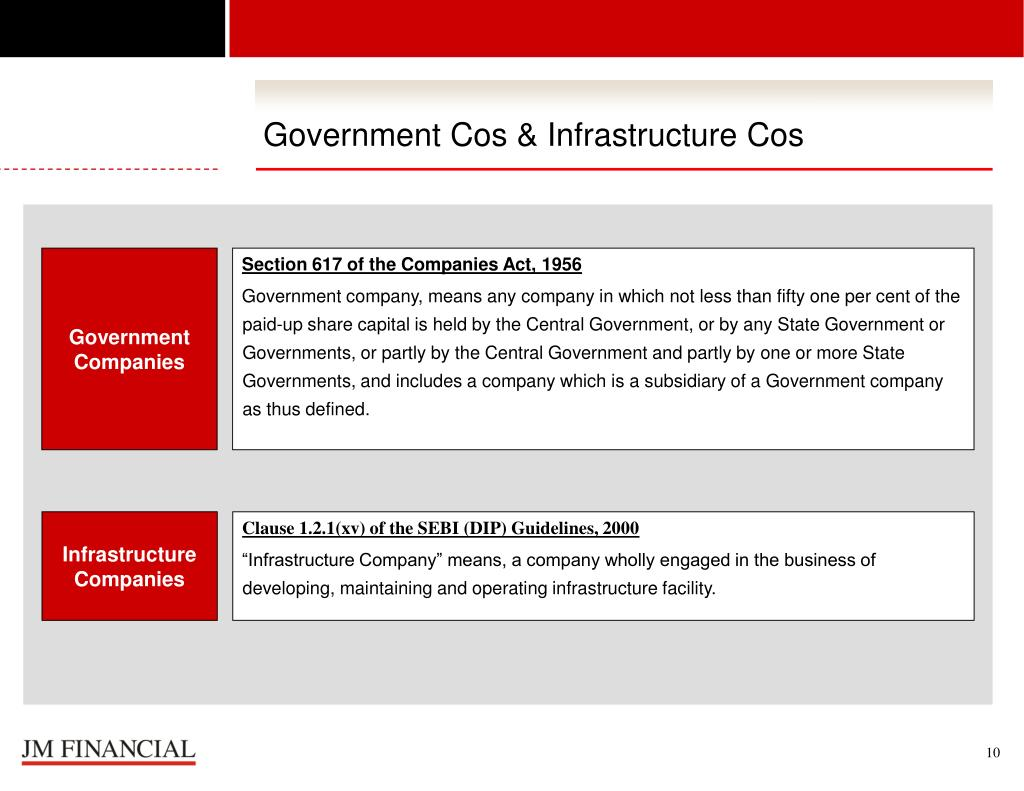 Government Cos & Infrastructure Cos