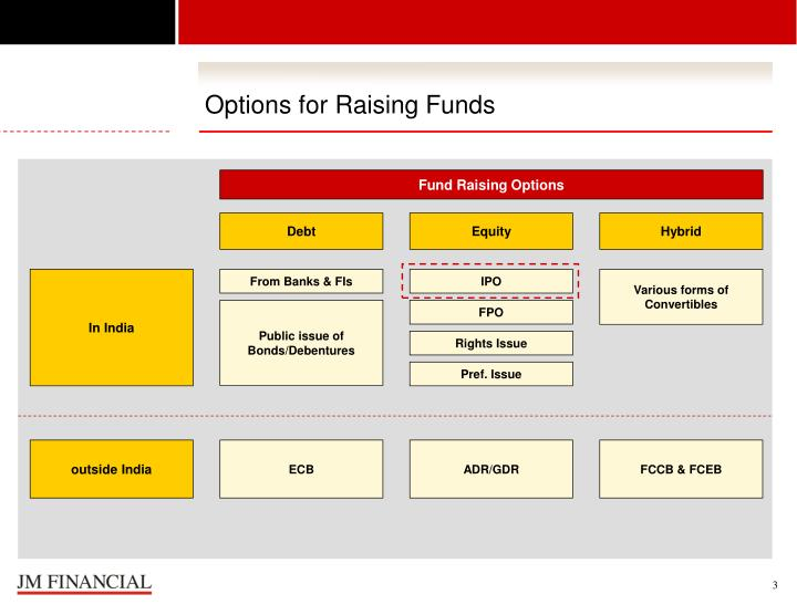 Options for raising funds