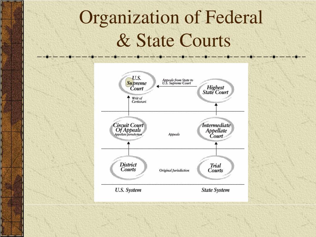 Organization of Federal