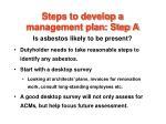 steps to develop a management plan step a32