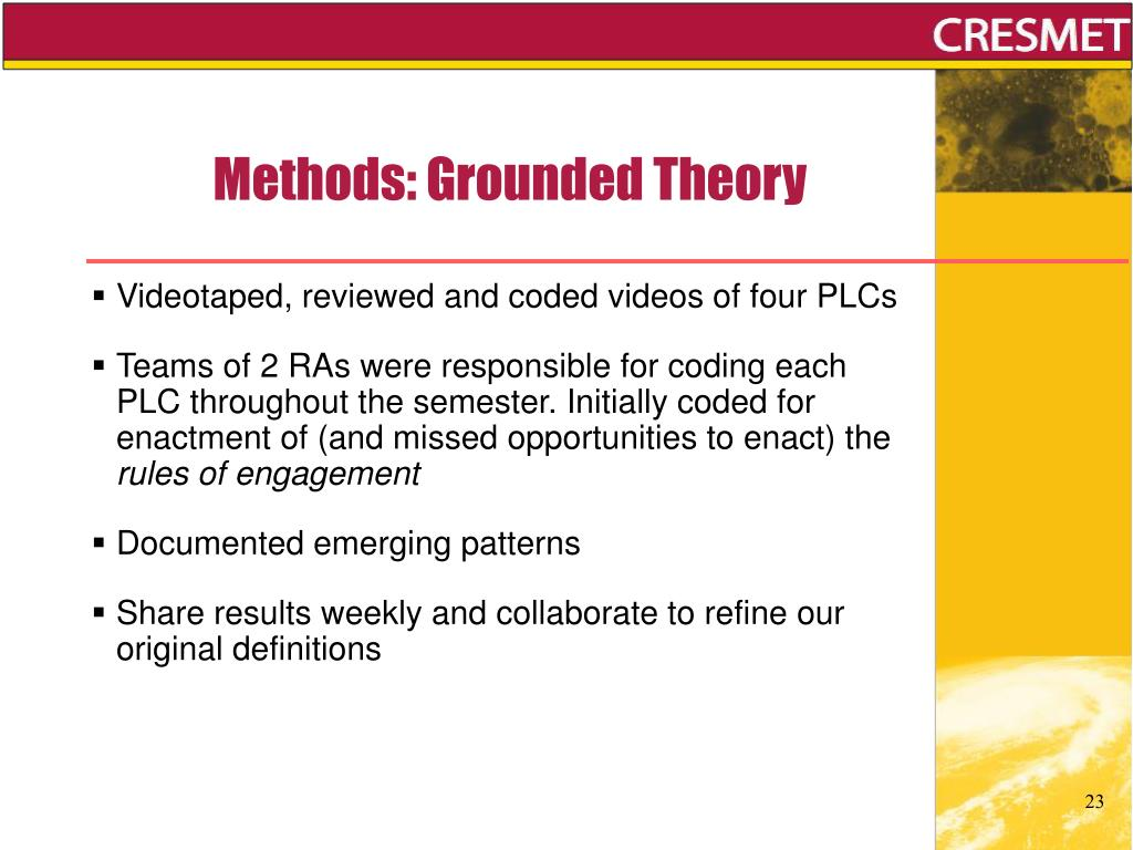 Methods: Grounded Theory