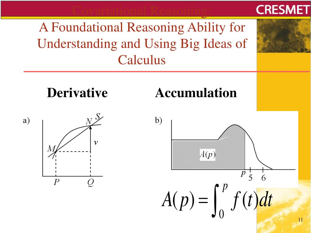 Covariational Reasoning: