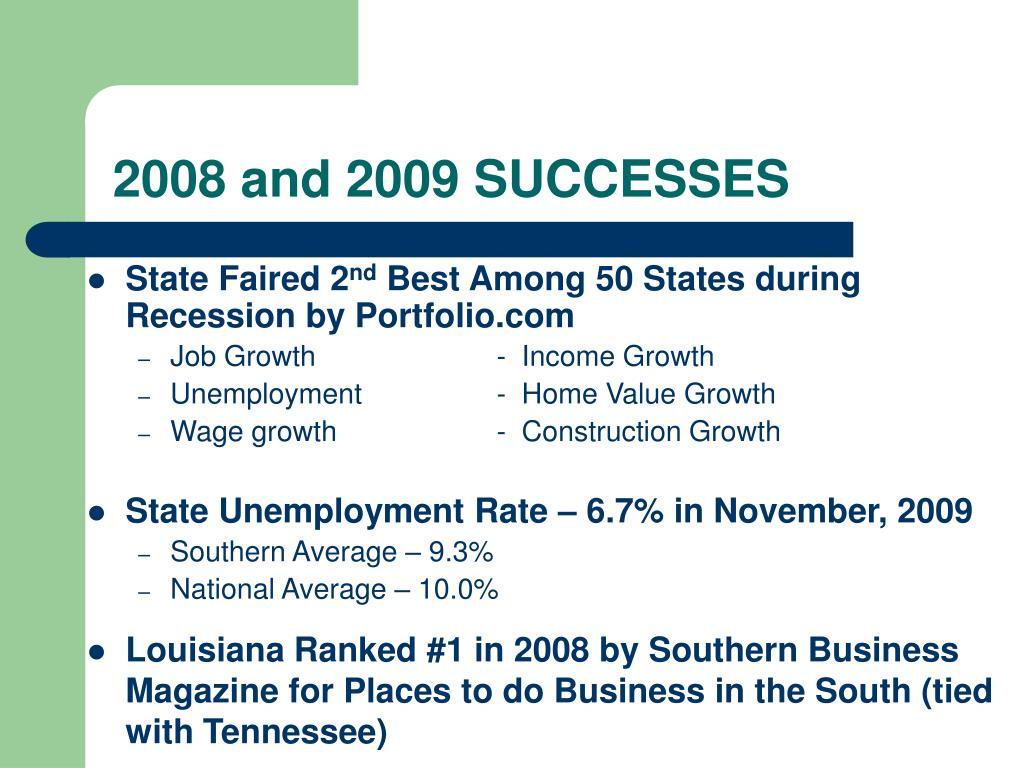 2008 and 2009 SUCCESSES