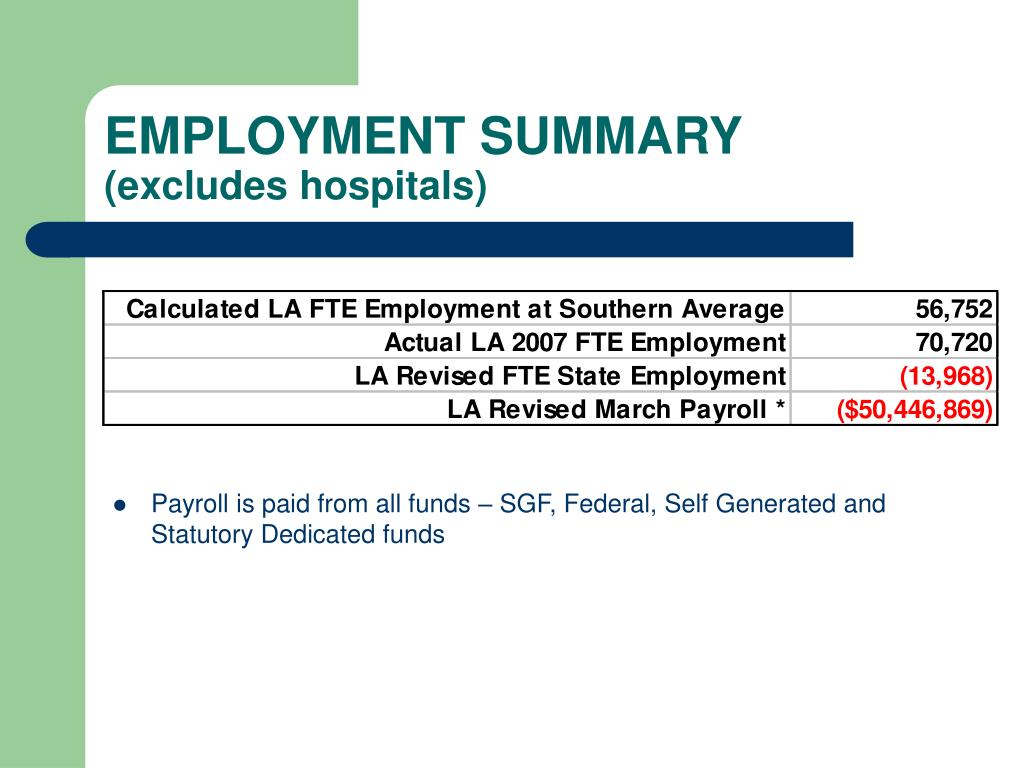 EMPLOYMENT SUMMARY