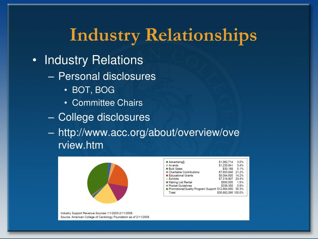 Industry Relationships