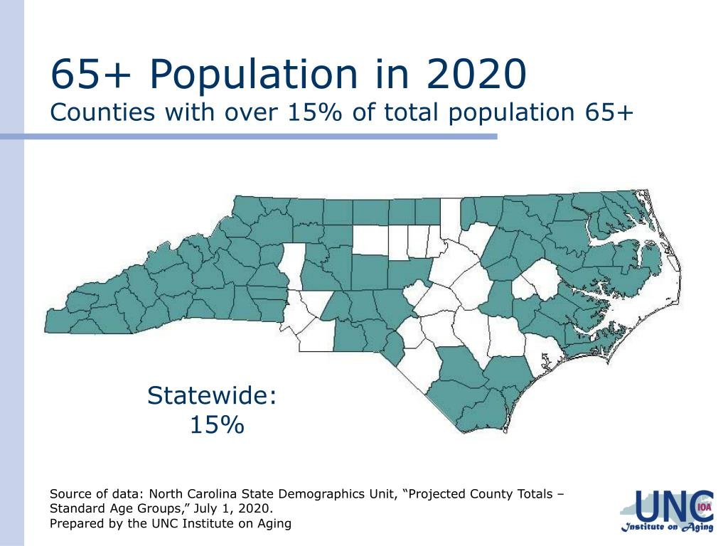 65+ Population in 2020