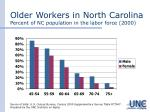 older workers in north carolina percent of nc population in the labor force 2000