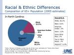 racial ethnic differences composition of 65 population 2005 estimates