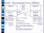 setoff rectangular cross affiliate