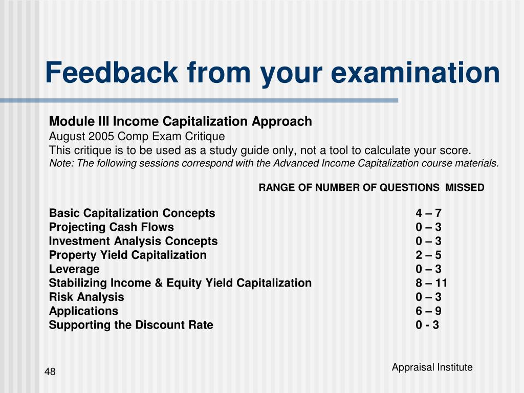 Feedback from your examination