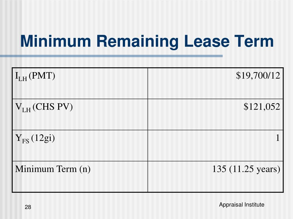 Minimum Remaining Lease Term