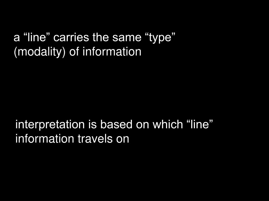 """a """"line"""" carries the same """"type"""" (modality) of information"""