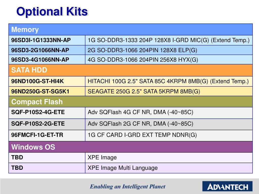 Optional Kits