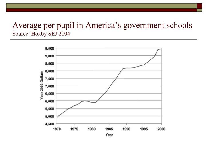 Average per pupil in America's government schools