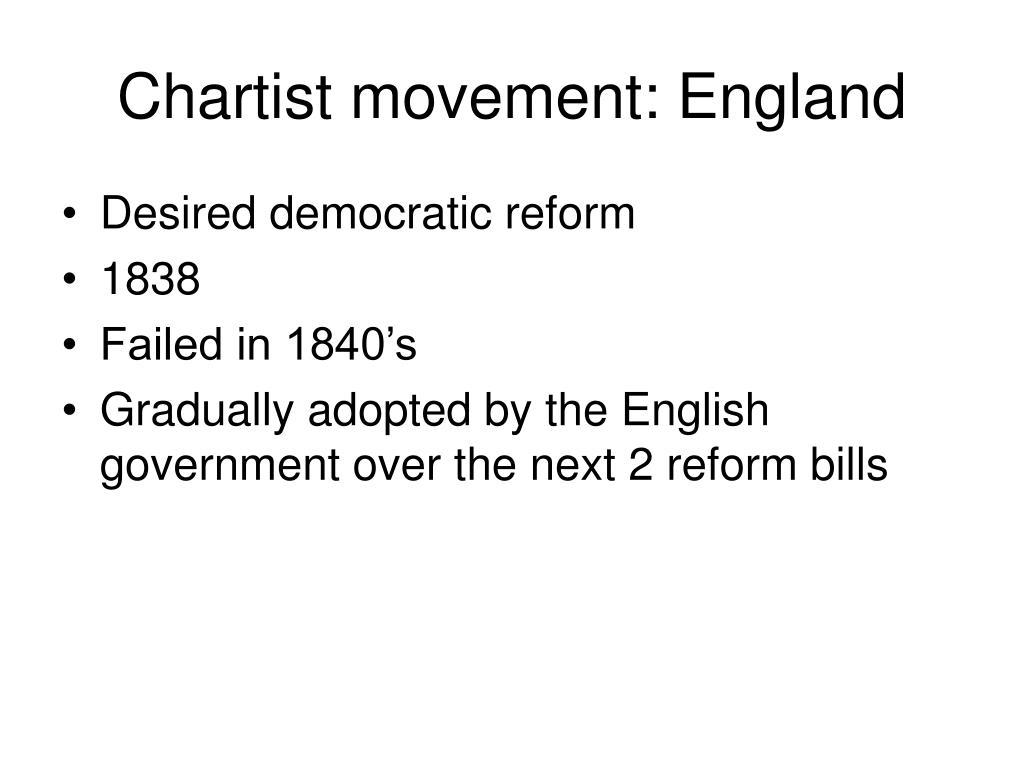 Chartist movement: England