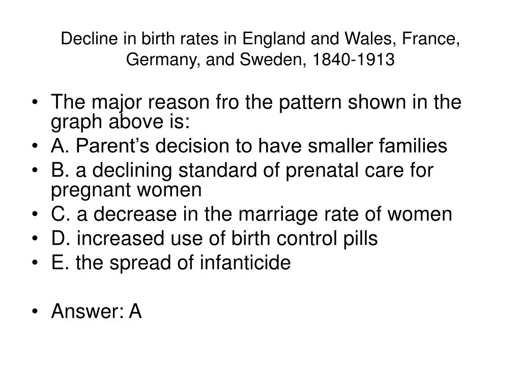 Decline in birth rates in England and Wales, France, Germany, and Sweden, 1840-1913