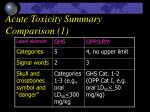 acute toxicity summary comparison 1