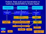 federal state and local coordination in california disasters for public health