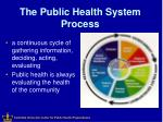 the public health system process