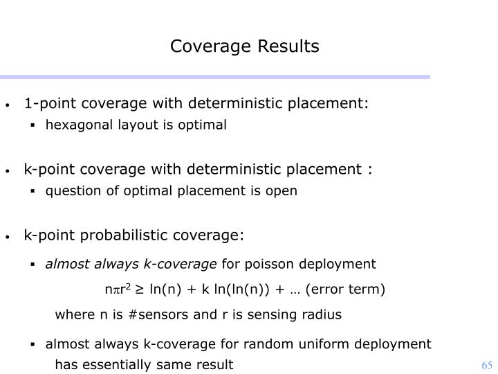 Coverage Results