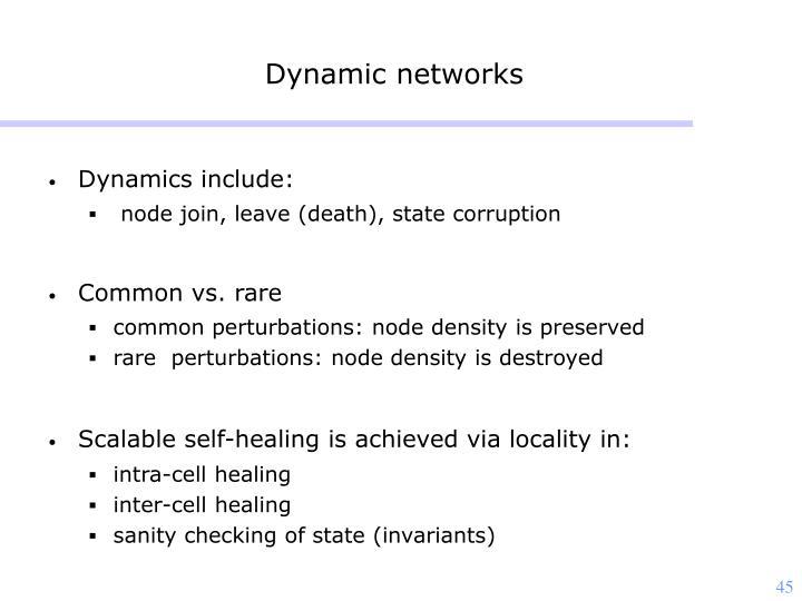 Dynamic networks
