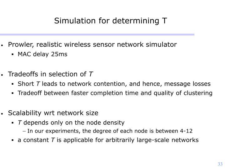 Simulation for determining T