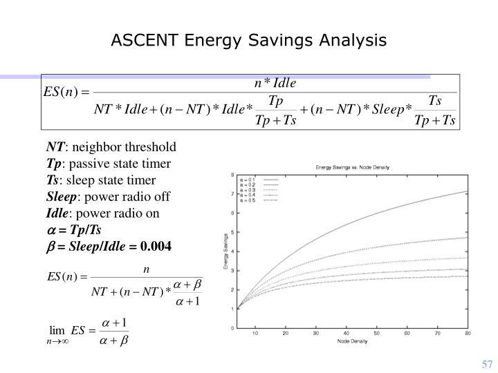 ASCENT Energy Savings Analysis