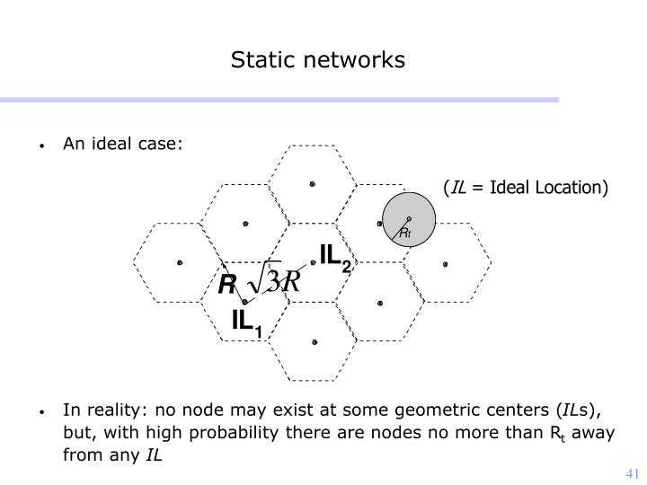 Static networks