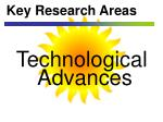 key research areas19