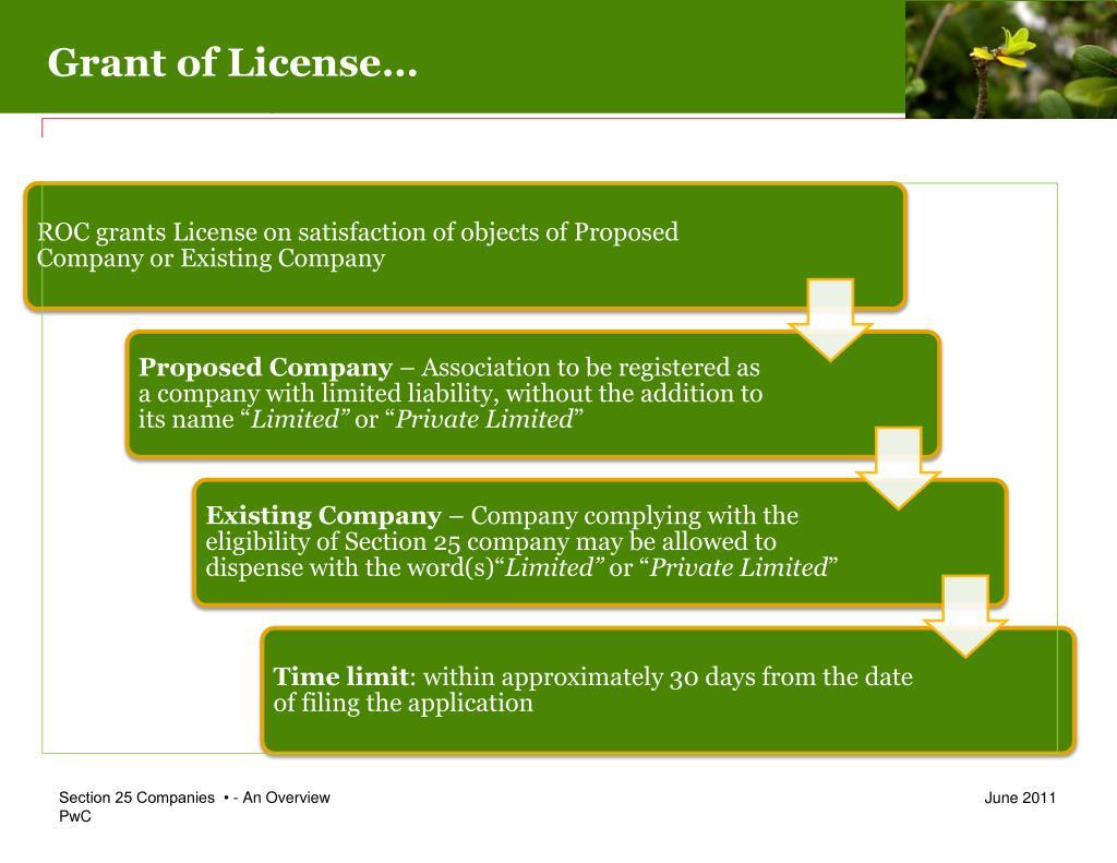 Grant of License…