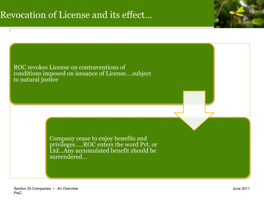 Revocation of License and its effect…