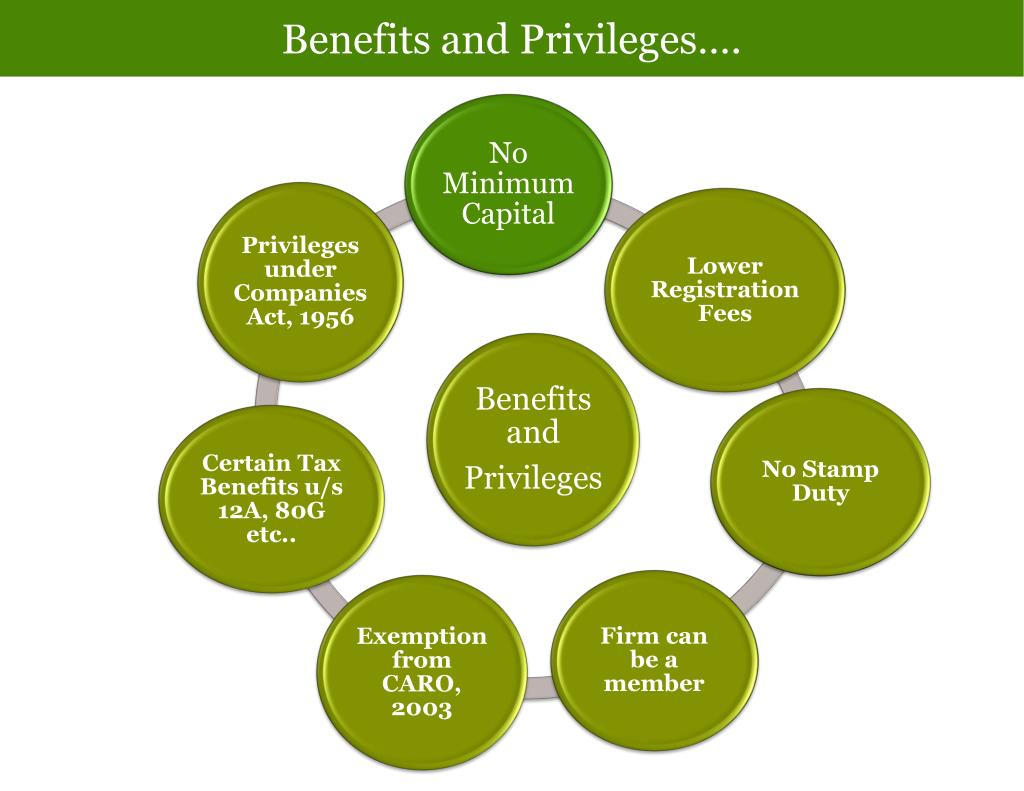 Benefits and Privileges….