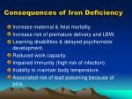 consequences of iron deficiency