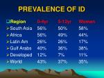prevalence of id