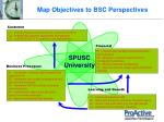 map objectives to bsc perspectives