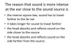 the reason that sound is more intense at the ear close to the sound source is