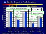 rmc s impact on adult outcomes