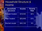 household structure income