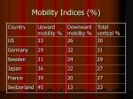 mobility indices