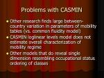 problems with casmin