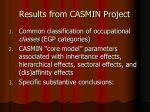 results from casmin project