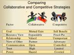 comparing collaborative and competitive strategies