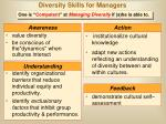 diversity skills for managers