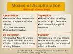 modes of acculturation action proficiency stage
